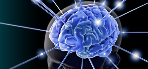 What is behavioral Psychology?
